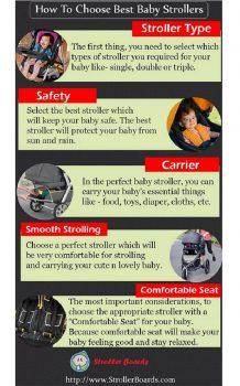 how to choose baby stroller infographic