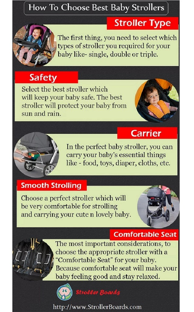 How to Choose the Best Baby Stroller: Infographic ...