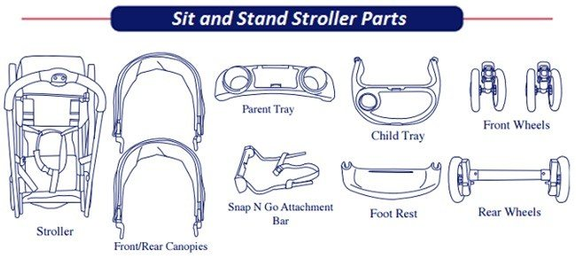 Sit And Stand Tandem Stroller Replacement Parts