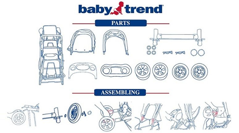 Groovy Easy Guide To Finding Baby Trend Stroller Replacement Parts Pabps2019 Chair Design Images Pabps2019Com