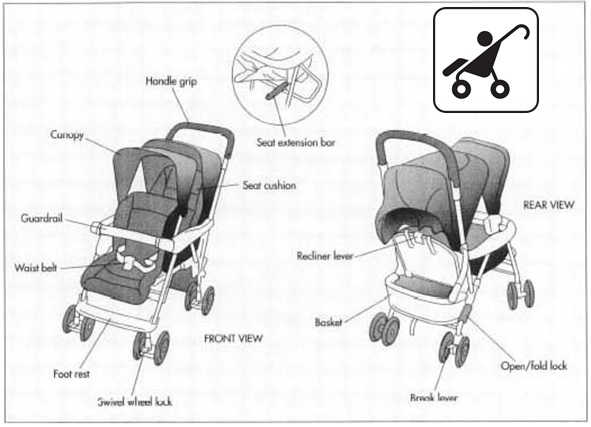 Stroller Parts on all one car seat stroller